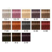 Masca Coloranta pentru Par Schwarzkopf Professional Chroma ID 9.5.1, 500ml