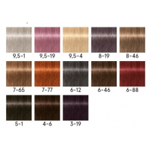 Masca Coloranta pentru Par Schwarzkopf Professional Chroma ID 9.5.4, 250ml